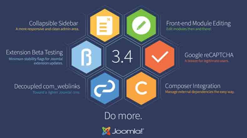 joomla-3-4