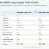 Lenovo ThinkCentre M75q Tiny Gen2の価格